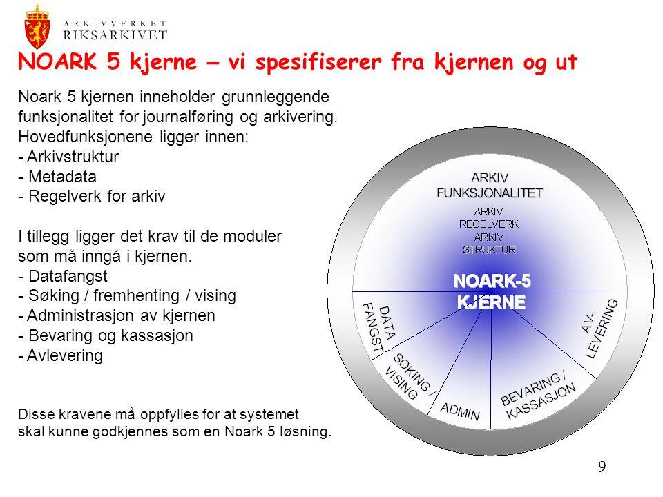 9 NOARK 5 kjerne – vi spesifiserer fra kjernen og ut Noark 5 kjernen inneholder grunnleggende funksjonalitet for journalføring og arkivering. Hovedfun