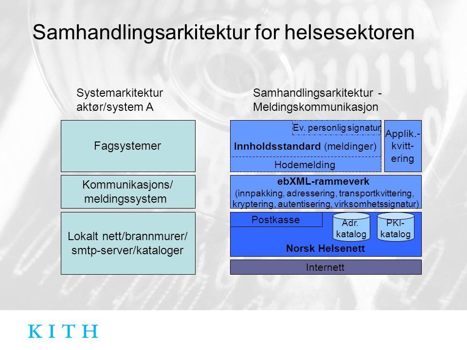 Samhandlingsarkitektur for helsesektoren ebXML-rammeverk (innpakking, adressering, transportkvittering, kryptering, autentisering, virksomhetssignatur