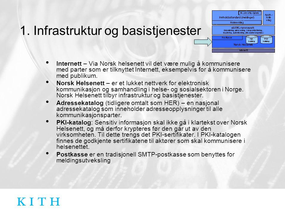 1. Infrastruktur og basistjenester • Internett – Via Norsk helsenett vil det være mulig å kommunisere med parter som er tilknyttet Internett, eksempel