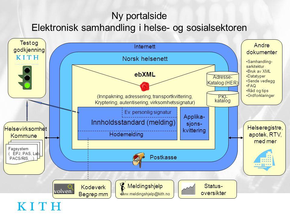 Fagsystem ( EPJ, PAS, Lab, PACS/RIS,..) Applika- sjons- kvittering PKI- katalog Adresse- Katalog (HER) Test og godkjenning Ny portalside Elektronisk s