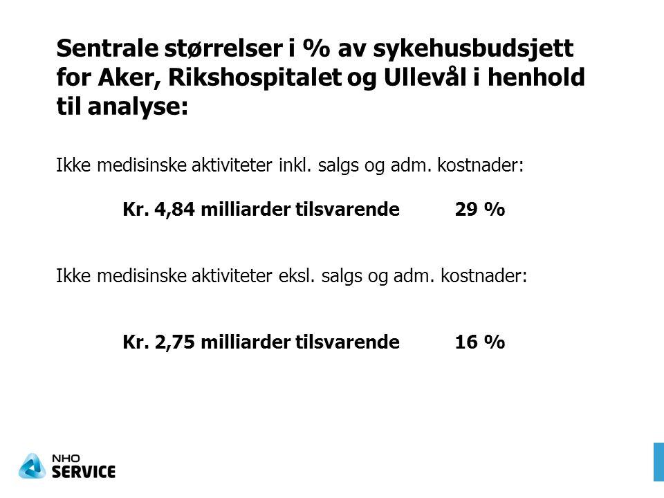 Sentrale størrelser i % av sykehusbudsjett for Aker, Rikshospitalet og Ullevål i henhold til analyse: Ikke medisinske aktiviteter inkl. salgs og adm.