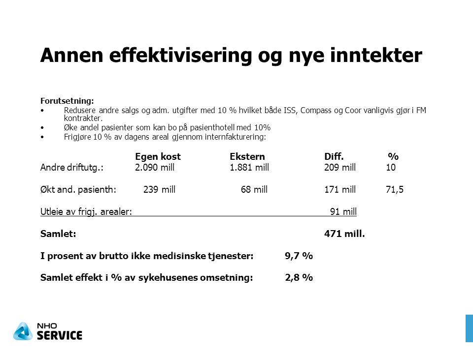 Annen effektivisering og nye inntekter Forutsetning: •Redusere andre salgs og adm. utgifter med 10 % hvilket både ISS, Compass og Coor vanligvis gjør