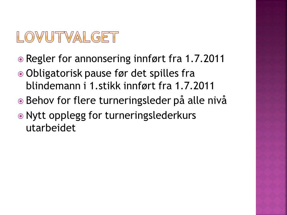 Regler for annonsering innført fra 1.7.2011  Obligatorisk pause før det spilles fra blindemann i 1.stikk innført fra 1.7.2011  Behov for flere turneringsleder på alle nivå  Nytt opplegg for turneringslederkurs utarbeidet