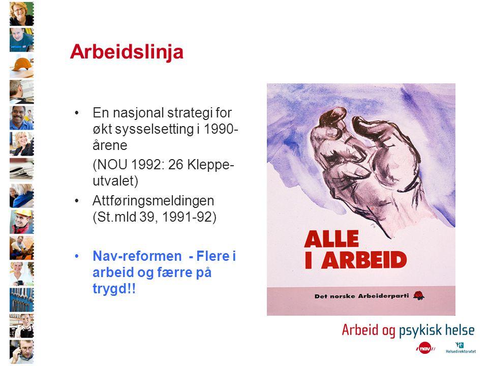Arbeidslinja •En nasjonal strategi for økt sysselsetting i 1990- årene (NOU 1992: 26 Kleppe- utvalet) •Attføringsmeldingen (St.mld 39, 1991-92) •Nav-r