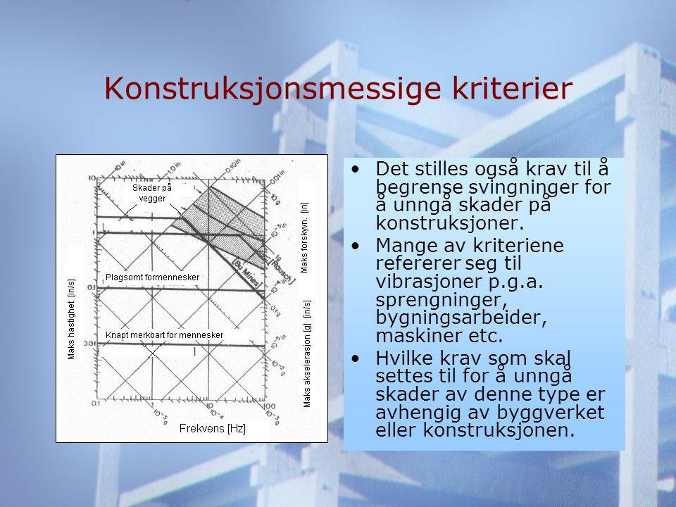 Konstruksjonsmessige kriterier •Det stilles også krav til å begrense svingninger for å unngå skader på konstruksjoner.