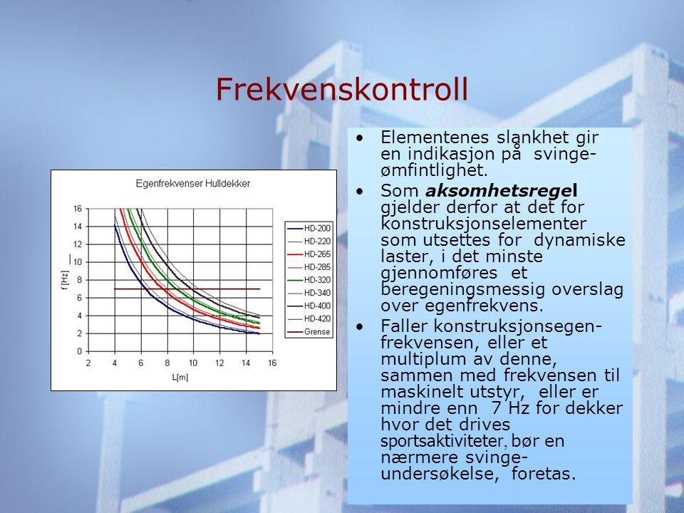 Frekvenskontroll •Elementenes slankhet gir en indikasjon på svinge- ømfintlighet.