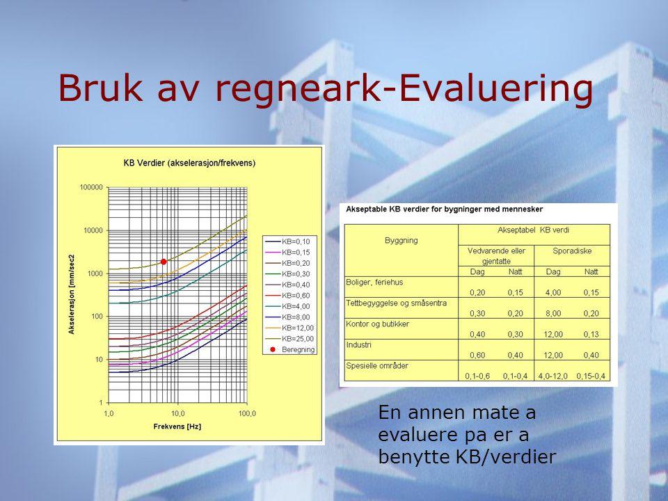 Bruk av regneark-Evaluering En annen mate a evaluere pa er a benytte KB/verdier