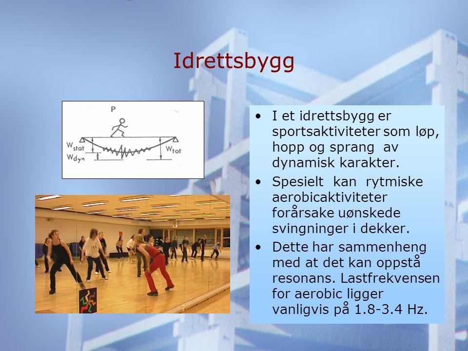 Idrettsbygg •I et idrettsbygg er sportsaktiviteter som løp, hopp og sprang av dynamisk karakter.