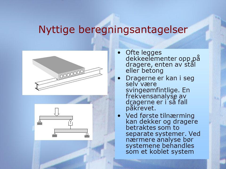 Nyttige beregningsantagelser •Ofte legges dekkeelementer opp på dragere, enten av stål eller betong •Dragerne er kan i seg selv være svingeømfintlige.