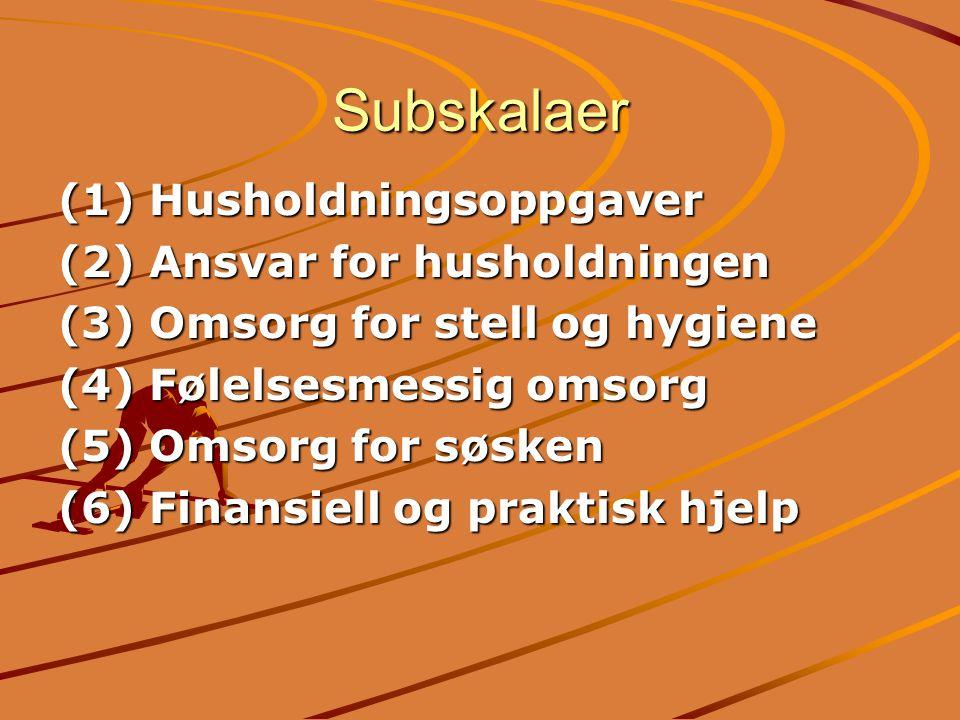 Subskalaer (1) Husholdningsoppgaver (2) Ansvar for husholdningen (3) Omsorg for stell og hygiene (4) Følelsesmessig omsorg (5) Omsorg for søsken (6) F