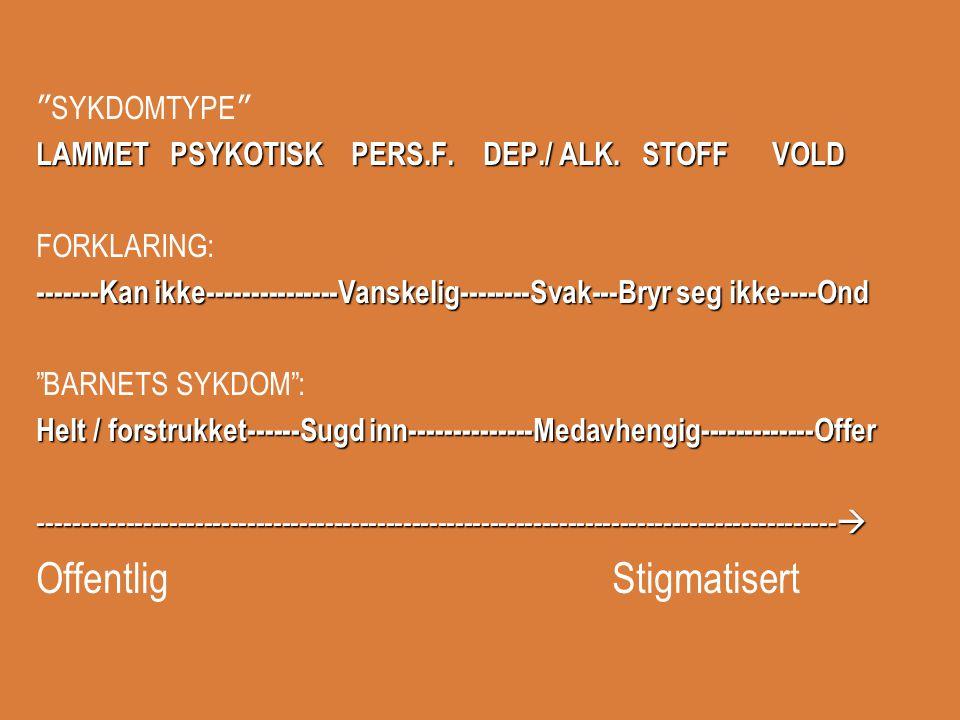 """"""" SYKDOMTYPE """" LAMMET PSYKOTISK PERS.F. DEP./ ALK. STOFF VOLD FORKLARING: -------Kan ikke---------------Vanskelig--------Svak---Bryr seg ikke----Ond """""""