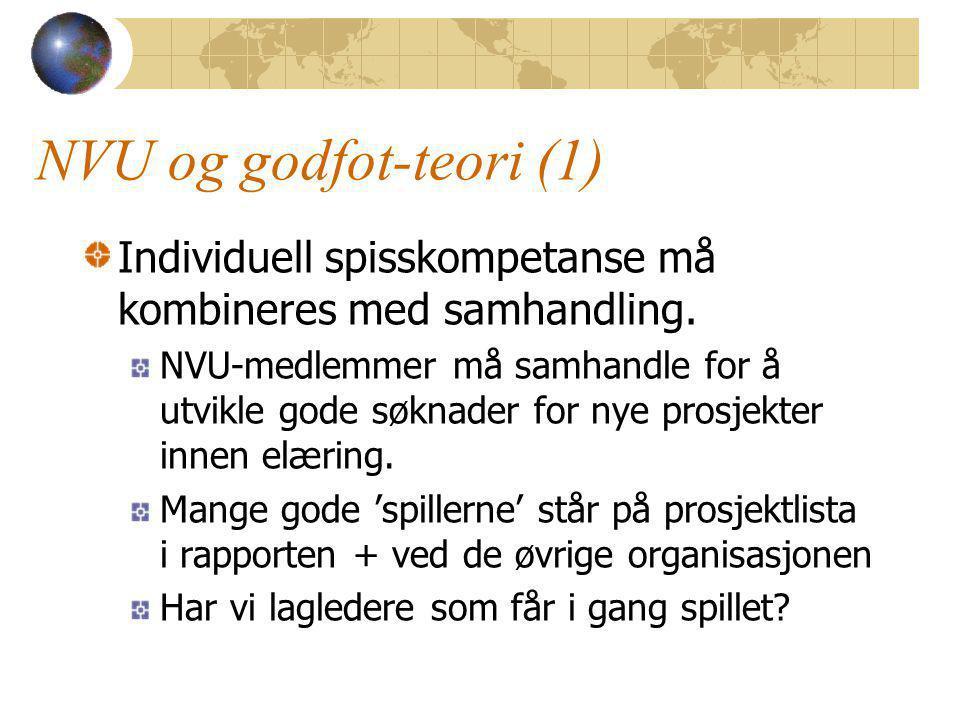 NVU og godfot-teori (1) Individuell spisskompetanse må kombineres med samhandling.