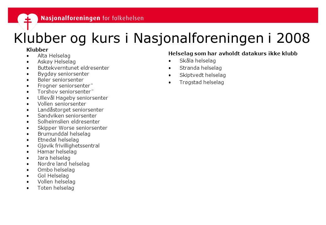 Klubber og kurs i Nasjonalforeningen i 2008 Klubber •Alta Helselag •Askøy Helselag •Buttekverntunet eldresenter •Bygdøy seniorsenter •Bøler seniorsent