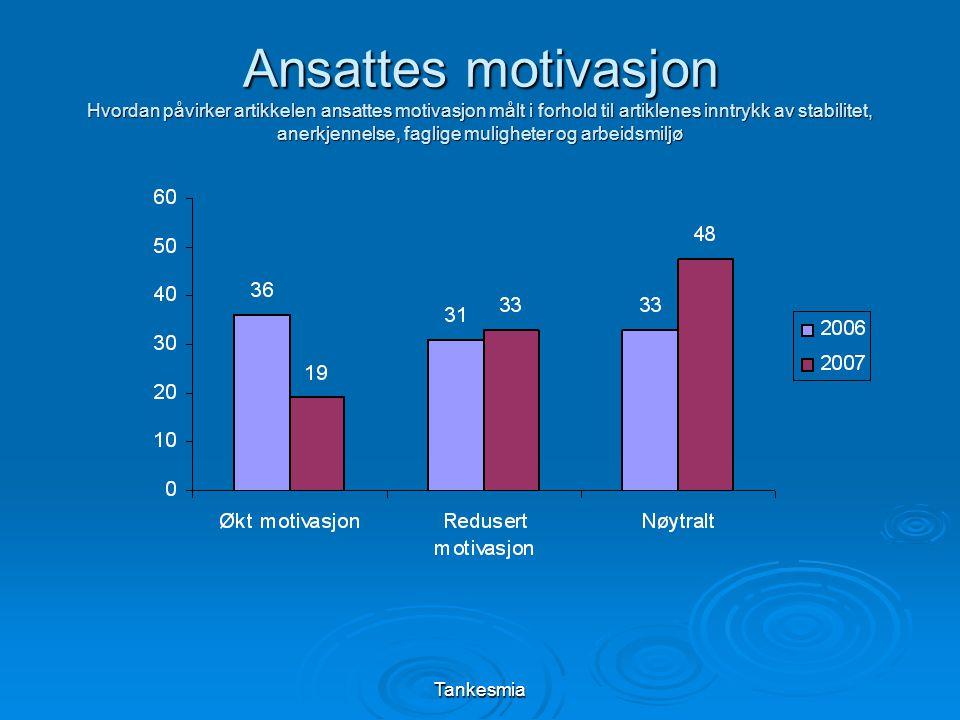 Tankesmia Ansattes motivasjon Hvordan påvirker artikkelen ansattes motivasjon målt i forhold til artiklenes inntrykk av stabilitet, anerkjennelse, faglige muligheter og arbeidsmiljø