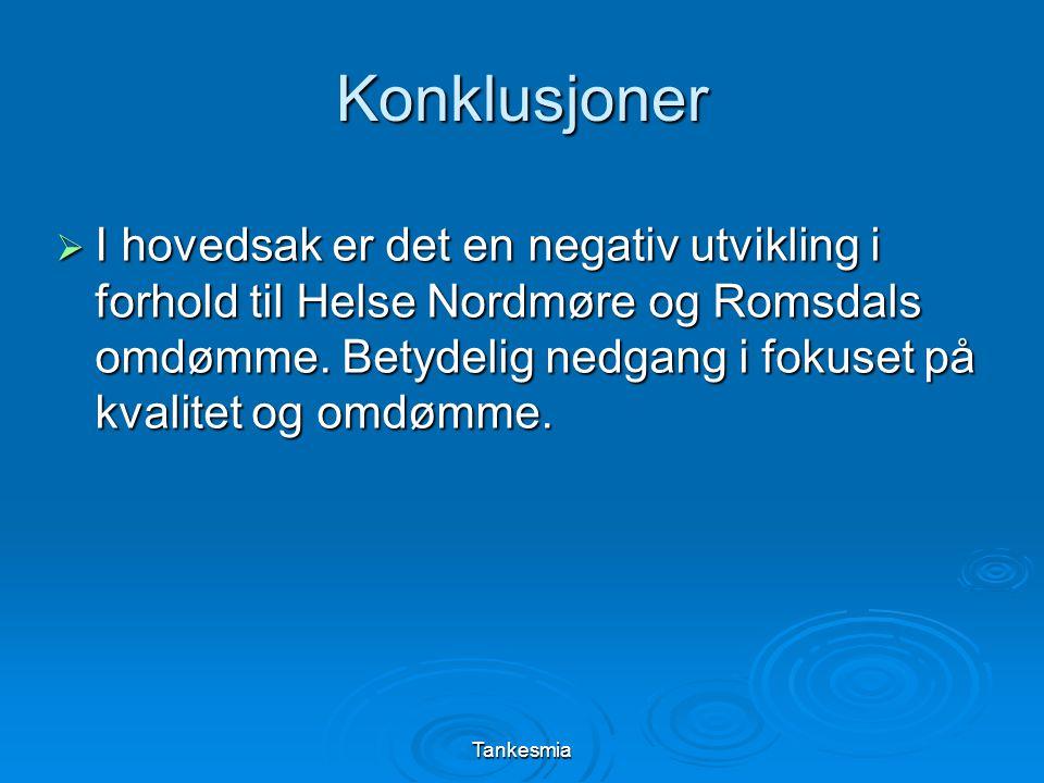Tankesmia Konklusjoner  I hovedsak er det en negativ utvikling i forhold til Helse Nordmøre og Romsdals omdømme. Betydelig nedgang i fokuset på kvali
