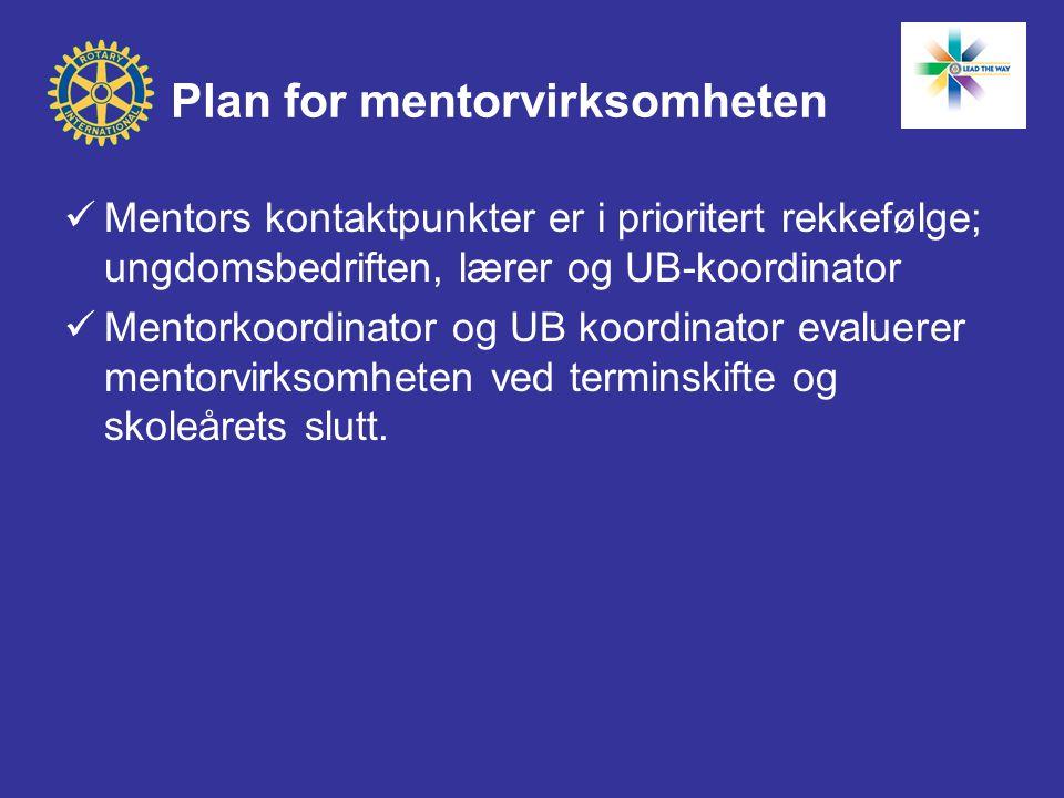  Mentors kontaktpunkter er i prioritert rekkefølge; ungdomsbedriften, lærer og UB-koordinator  Mentorkoordinator og UB koordinator evaluerer mentorv