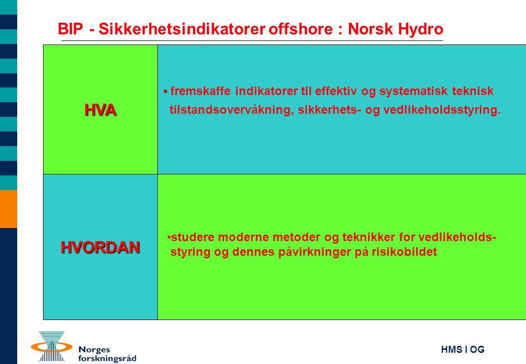 HMS I OG HVA BIP - Sikkerhetsindikatorer offshore : Norsk Hydro HVORDAN •studere moderne metoder og teknikker for vedlikeholds- styring og dennes påvi