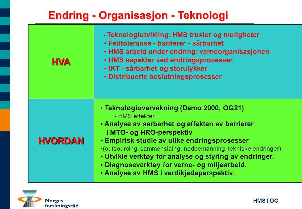 HMS I OG HVA Endring - Organisasjon - Teknologi HVORDAN • • Teknologiovervåkning (Demo 2000, OG21) - HMS effekter • Analyse av sårbarhet og effekten a