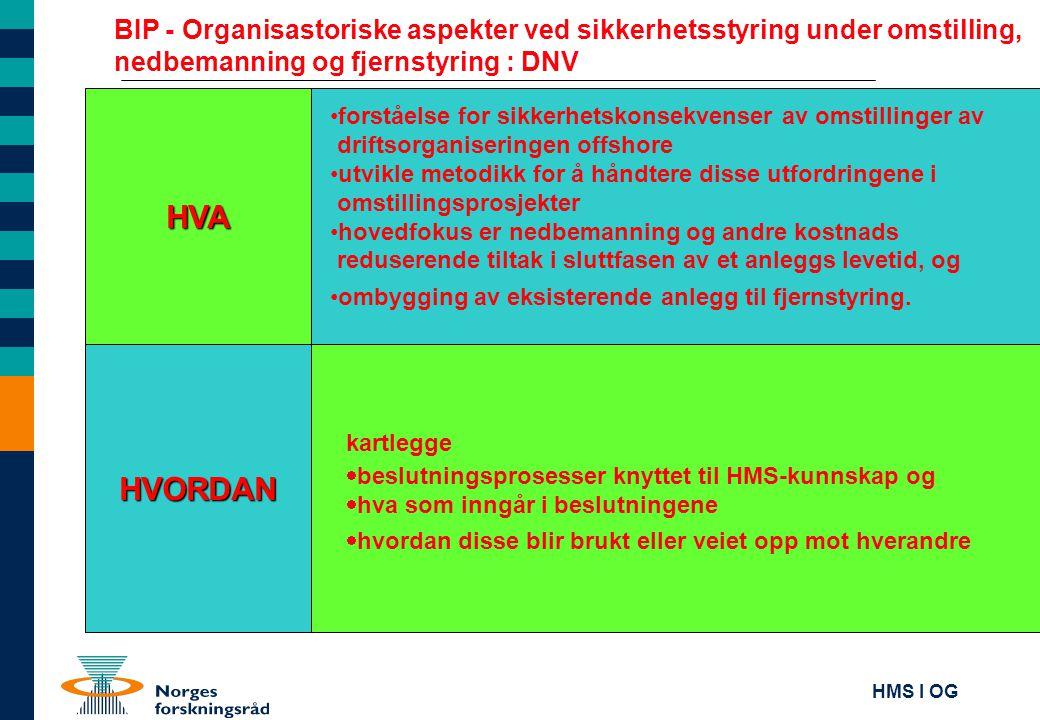 HMS I OG HVA BIP - Organisastoriske aspekter ved sikkerhetsstyring under omstilling, nedbemanning og fjernstyring : DNV HVORDAN kartlegge  beslutning