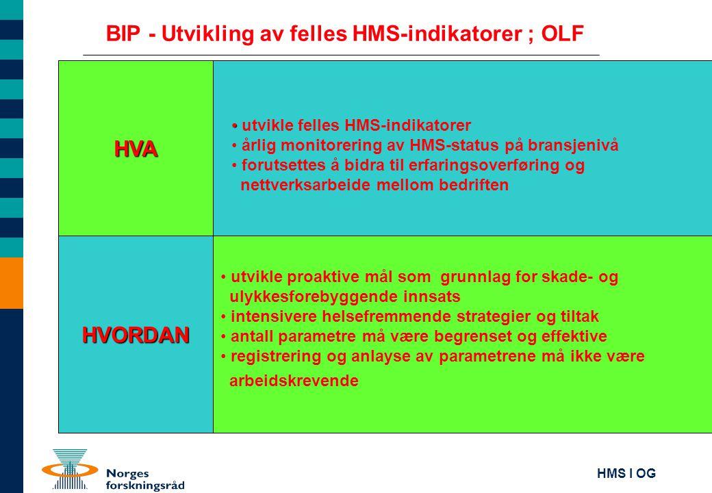 HMS I OG HVA BIP - Utvikling av felles HMS-indikatorer ; OLF HVORDAN • utvikle proaktive mål som grunnlag for skade- og ulykkesforebyggende innsats •