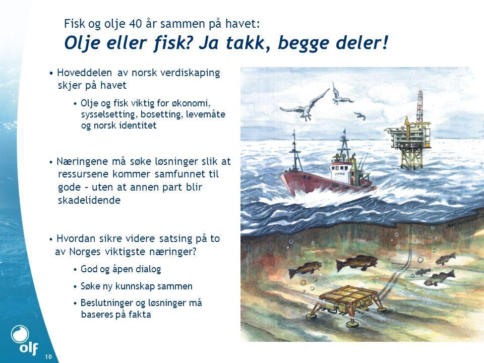 10 Fisk og olje 40 år sammen på havet: Olje eller fisk? Ja takk, begge deler! • Hoveddelen av norsk verdiskaping skjer på havet • Olje og fisk viktig