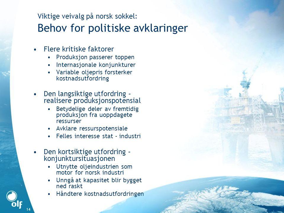 14 Viktige veivalg på norsk sokkel: Behov for politiske avklaringer •Flere kritiske faktorer •Produksjon passerer toppen •Internasjonale konjunkturer