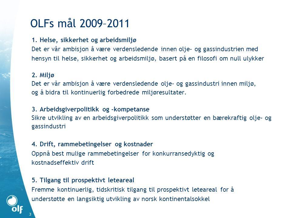 3 OLFs mål 2009–2011 1. Helse, sikkerhet og arbeidsmiljø Det er vår ambisjon å være verdensledende innen olje- og gassindustrien med hensyn til helse,