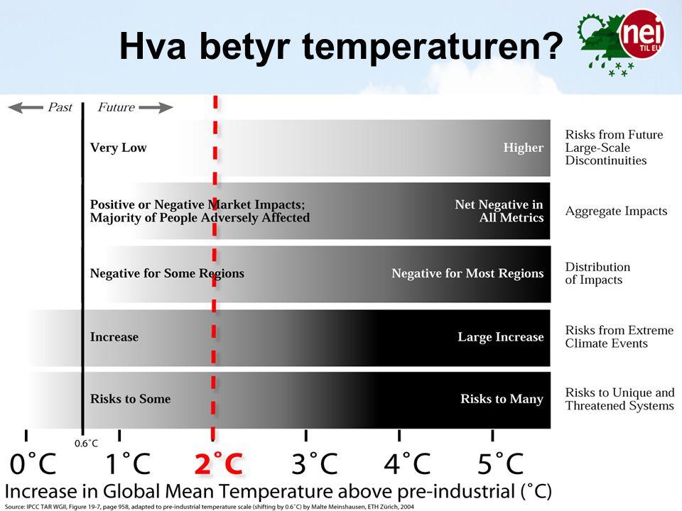 23. juni 2014Side 12 Hva betyr temperaturen?