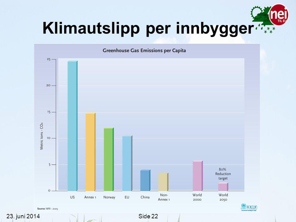 23. juni 2014Side 22 Klimautslipp per innbygger
