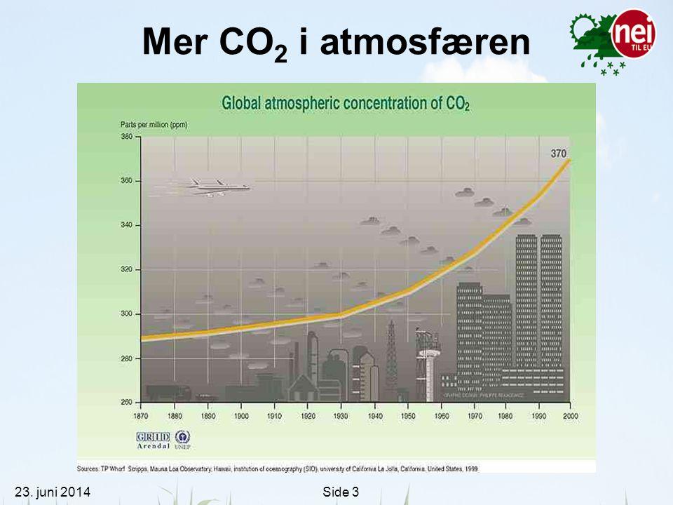 23. juni 2014Side 3 Mer CO 2 i atmosfæren
