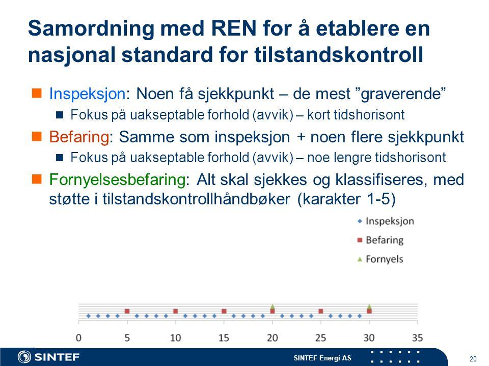 """SINTEF Energi AS 20 Samordning med REN for å etablere en nasjonal standard for tilstandskontroll  Inspeksjon: Noen få sjekkpunkt – de mest """"graverend"""
