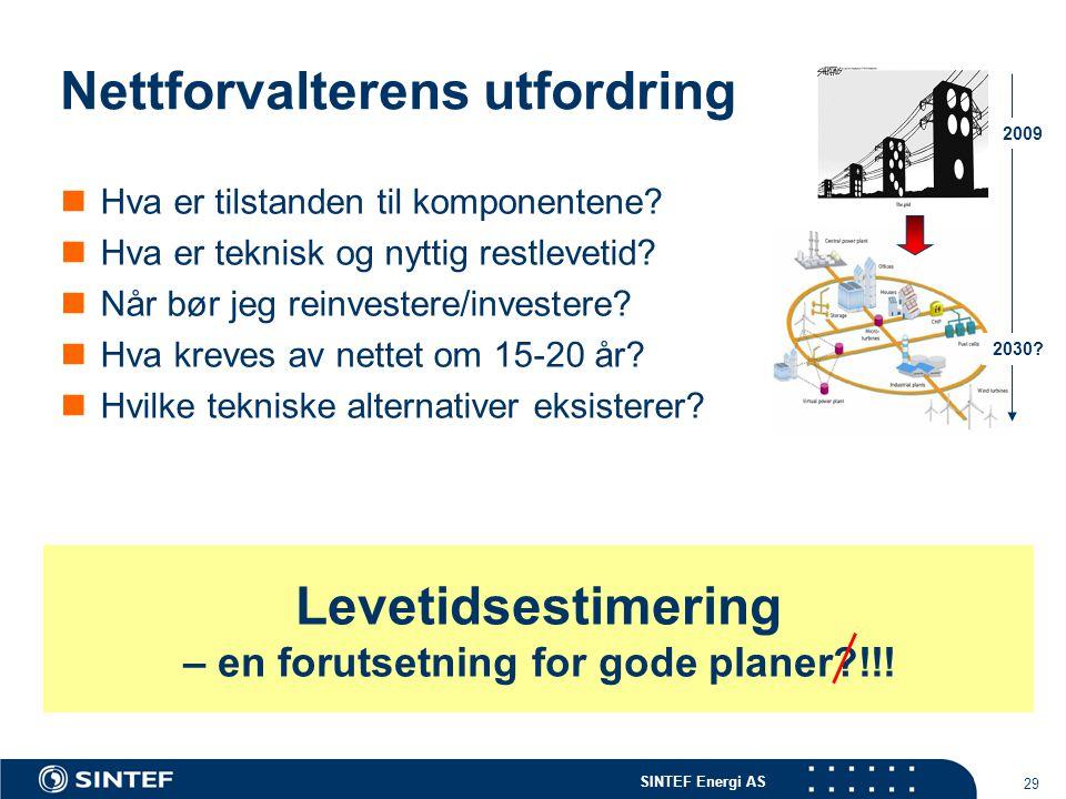 SINTEF Energi AS 29 Nettforvalterens utfordring  Hva er tilstanden til komponentene?  Hva er teknisk og nyttig restlevetid?  Når bør jeg reinvester