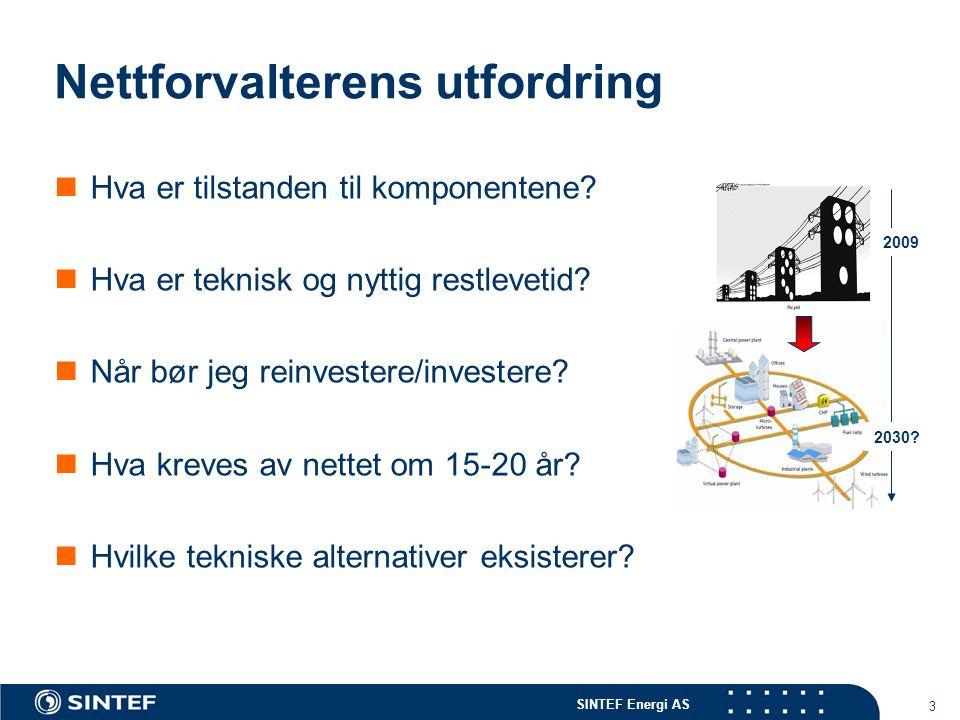 SINTEF Energi AS 3 Nettforvalterens utfordring  Hva er tilstanden til komponentene?  Hva er teknisk og nyttig restlevetid?  Når bør jeg reinvestere