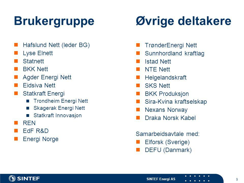 SINTEF Energi AS 9 BrukergruppeØvrige deltakere  Hafslund Nett (leder BG)  Lyse Elnett  Statnett  BKK Nett  Agder Energi Nett  Eidsiva Nett  St