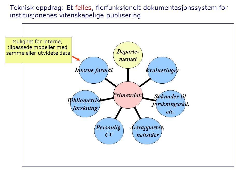 Teknisk oppdrag: Et felles, flerfunksjonelt dokumentasjonssystem for institusjonenes vitenskapelige publisering Primærdata Departe- mentet Evalueringe