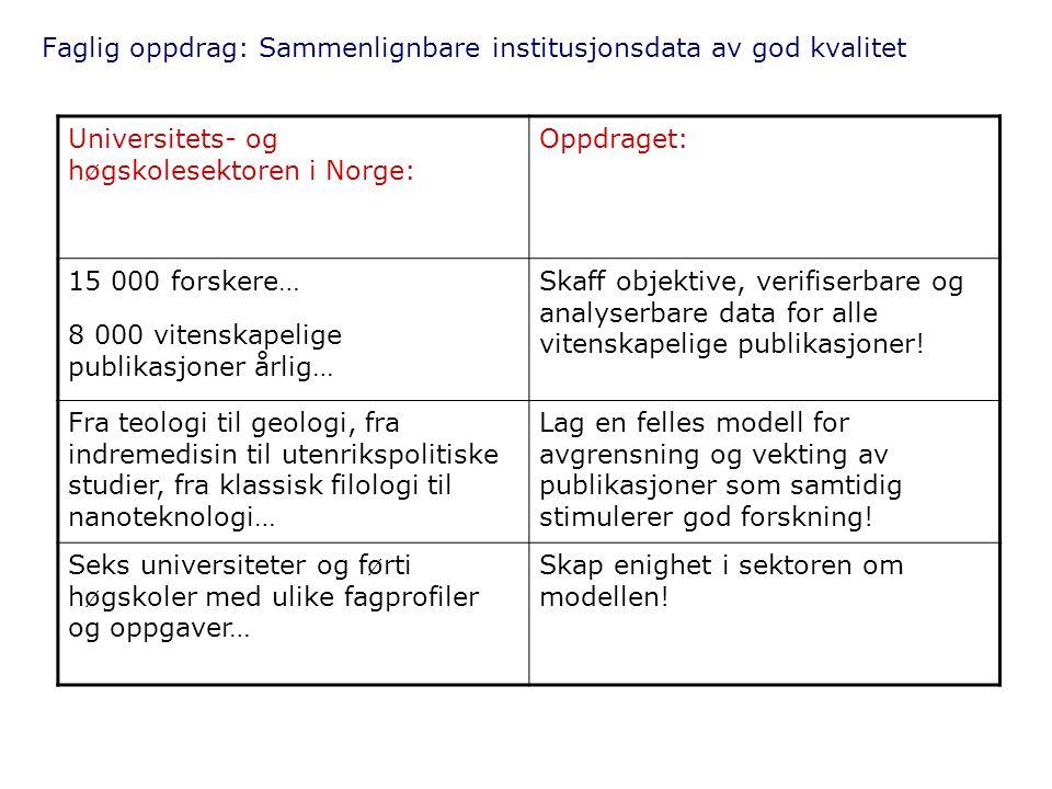 Faglig oppdrag: Sammenlignbare institusjonsdata av god kvalitet Universitets- og høgskolesektoren i Norge: Oppdraget: 15 000 forskere… 8 000 vitenskap