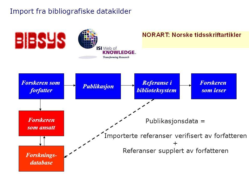 Import fra bibliografiske datakilder Forskeren som forfatter Publikasjon Forskeren som leser Referanse i biblioteksystem Forskeren som ansatt Forsknin