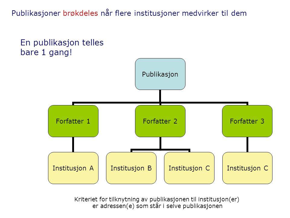 Publikasjoner brøkdeles når flere institusjoner medvirker til dem Publikasjon Forfatter 1 Institusjon A Forfatter 2 Institusjon B Institusjon C Forfat