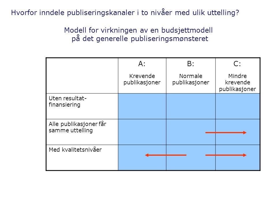 Hvorfor inndele publiseringskanaler i to nivåer med ulik uttelling? A: Krevende publikasjoner B: Normale publikasjoner C: Mindre krevende publikasjone