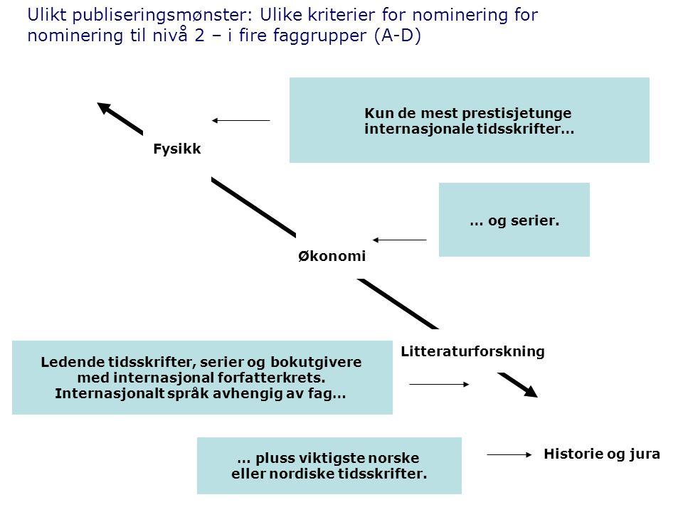 Ulikt publiseringsmønster: Ulike kriterier for nominering for nominering til nivå 2 – i fire faggrupper (A-D) Fysikk Økonomi Litteraturforskning Kun d