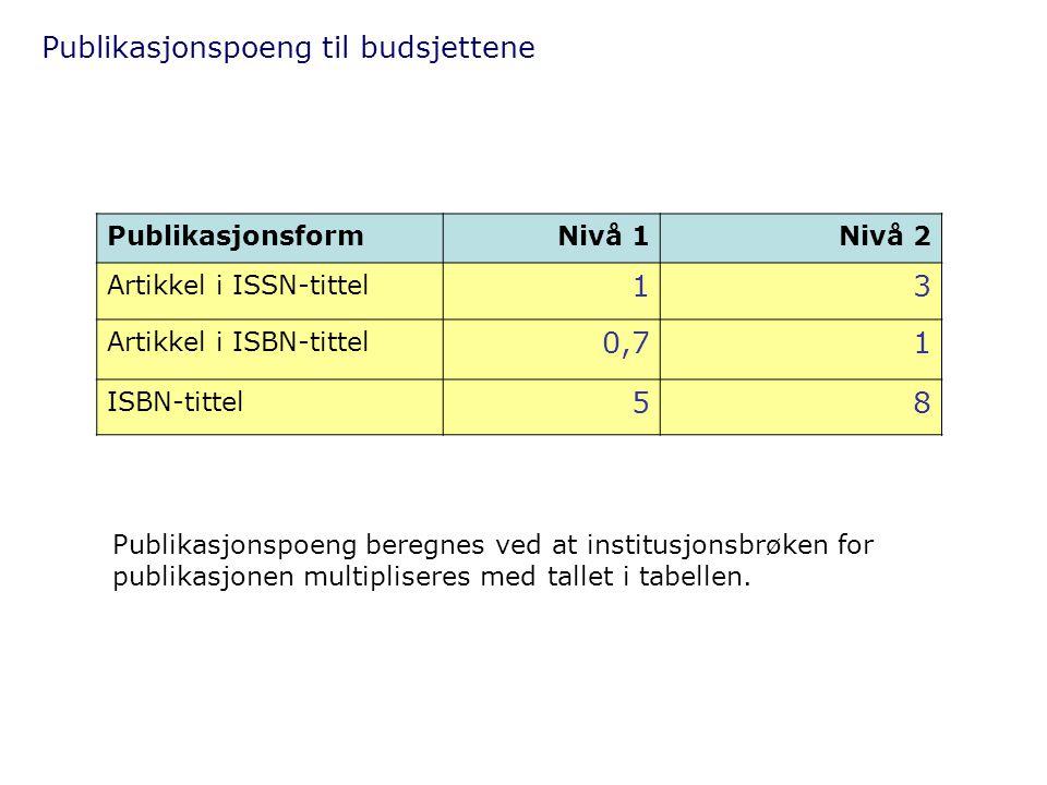 Publikasjonspoeng til budsjettene PublikasjonsformNivå 1Nivå 2 Artikkel i ISSN-tittel 13 Artikkel i ISBN-tittel 0,71 ISBN-tittel 58 Publikasjonspoeng