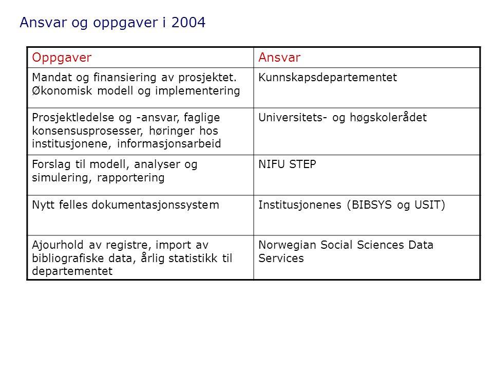 Ansvar og oppgaver i 2004 OppgaverAnsvar Mandat og finansiering av prosjektet. Økonomisk modell og implementering Kunnskapsdepartementet Prosjektledel