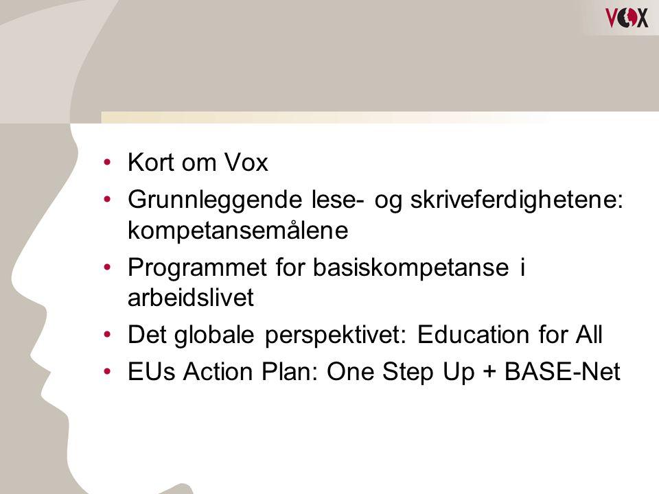 •Kort om Vox •Grunnleggende lese- og skriveferdighetene: kompetansemålene •Programmet for basiskompetanse i arbeidslivet •Det globale perspektivet: Education for All •EUs Action Plan: One Step Up + BASE-Net