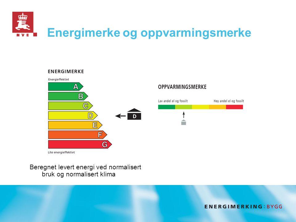 Energimerke og oppvarmingsmerke Beregnet levert energi ved normalisert bruk og normalisert klima