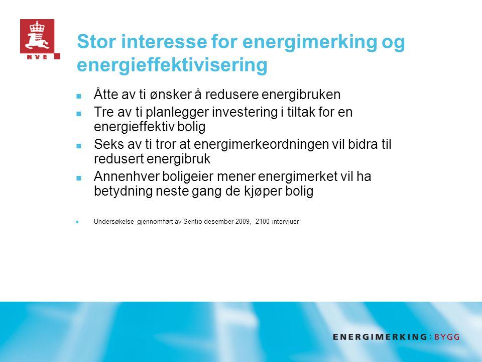 Energimerking i utvikling  Energimerking vil ikke være et statisk system ● Utbedre brukervennlighet ● Endringer over tid ● Standarder og forskrifter vil bli videreutviklet og skjerpet ● Revisjon av EU-direktivet vil komme
