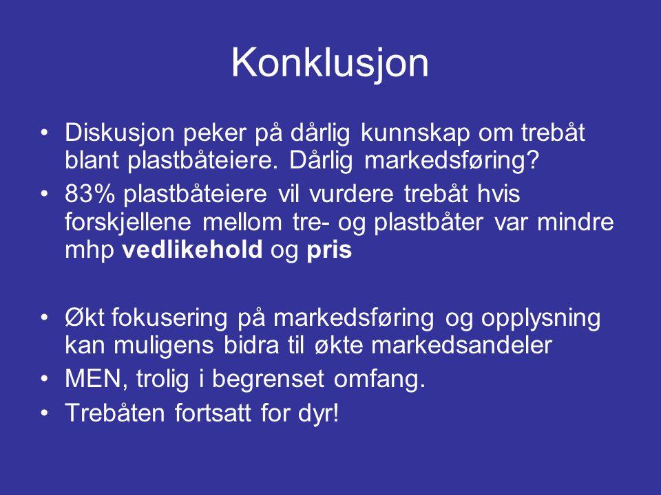 Konklusjon •Diskusjon peker på dårlig kunnskap om trebåt blant plastbåteiere. Dårlig markedsføring? •83% plastbåteiere vil vurdere trebåt hvis forskje