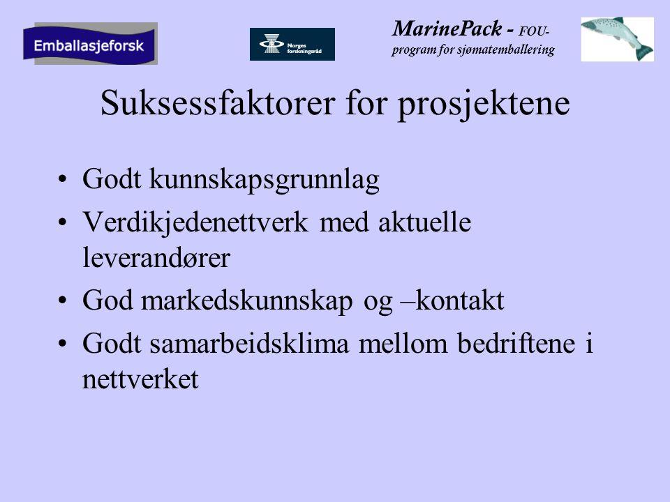 MarinePack - FOU- program for sjømatemballering Problemstillinger for gruppearbeidet •Er prosjektmodellen interessant som grunnlag for videre arbeid innenfor Marinepack.