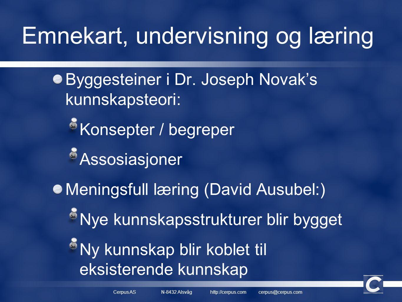Cerpus ASN-8432 Alsvåghttp://cerpus.comcerpus@cerpus.com Emnekart, undervisning og læring Byggesteiner i Dr.
