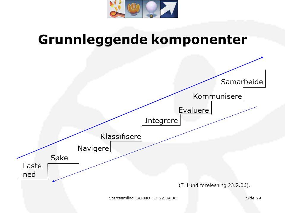 Startsamling LÆRNO TO 22.09.06Side 29 Grunnleggende komponenter Laste ned Søke Navigere Klassifisere Integrere Evaluere Kommunisere Samarbeide (T. Lun