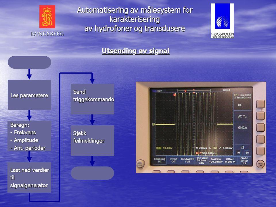 Utsending av signal Les parametere Beregn: - Frekvens - Amplitude - Ant.